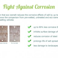 Fight Against Corrosion